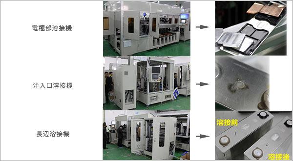 主力の電池系レーザ溶接システム